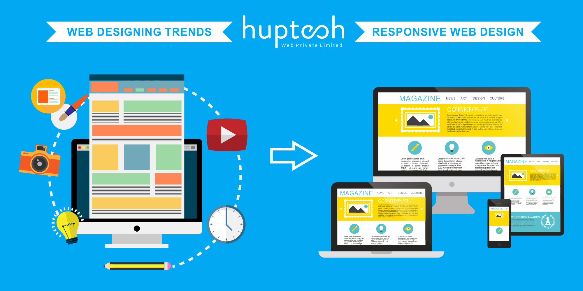 5 Web Designing Trends That Huptech Is Eager To Take Along In 2018