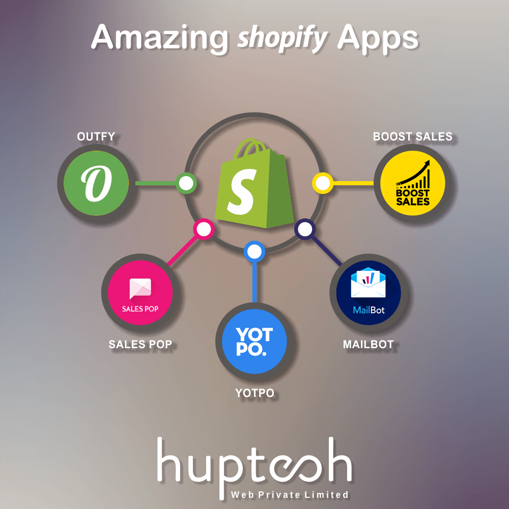 5 Amazing Shopify Apps To Make Your E-Store Ready For 2018