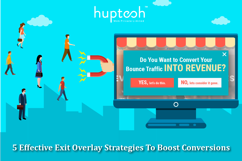 Exit Overlay Strategies