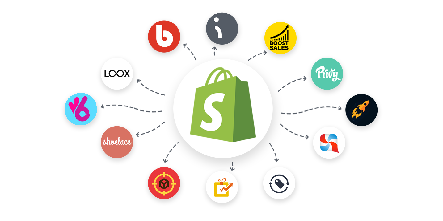 10 Best Shopify Apps To Add In Your Store Armour In 2020