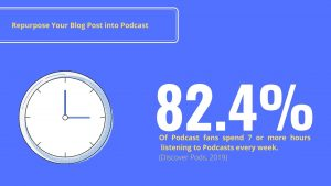 Repurpose Blog into Podcast
