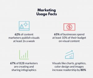 Marketing Usage Facts