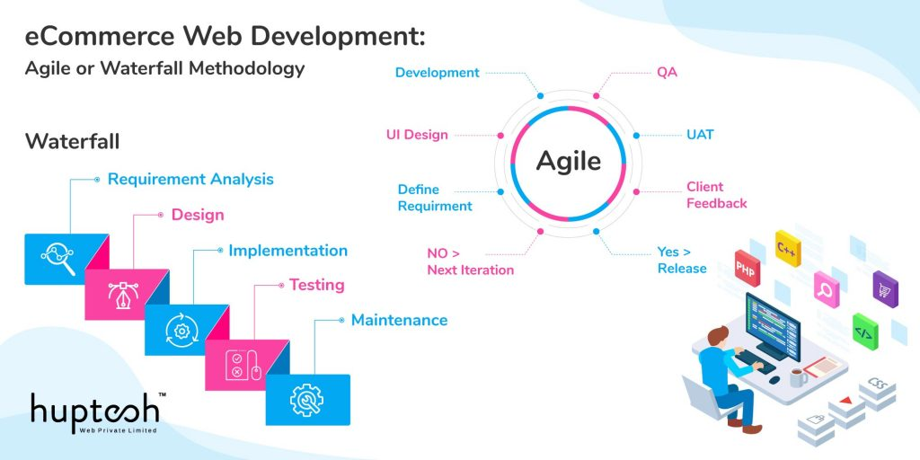 eCommerce web development agile and waterfall